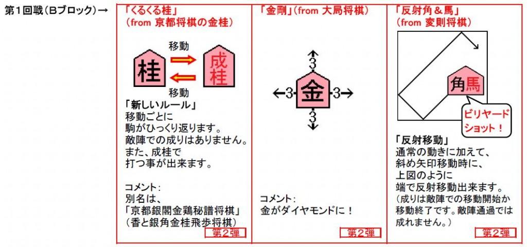 twitter-syutaiseishogi-2