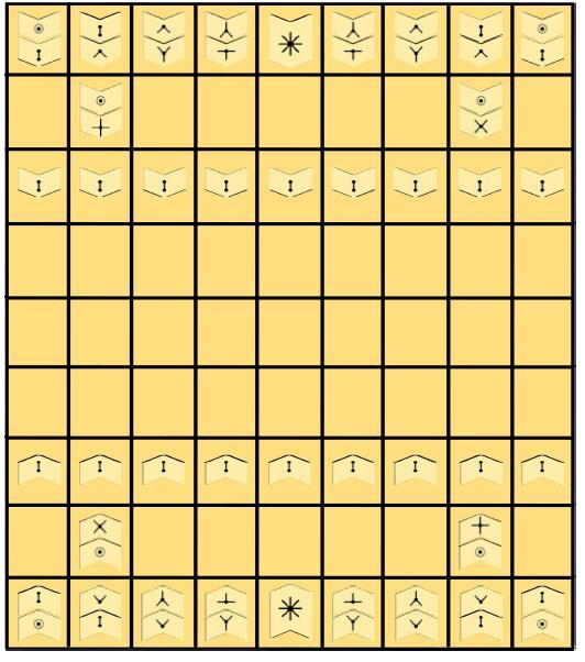 AI-shogi