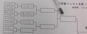 06京将棋大会トーナメント表(途中)