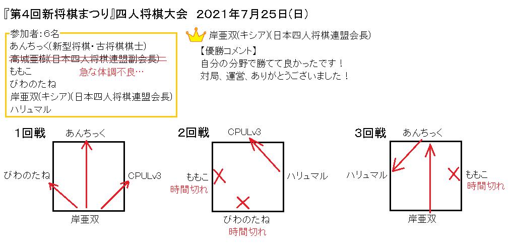 NEW-shogi-Fes-4shogi