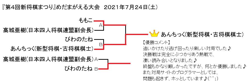 NEW-shogi-Fes-MedamaGaeru