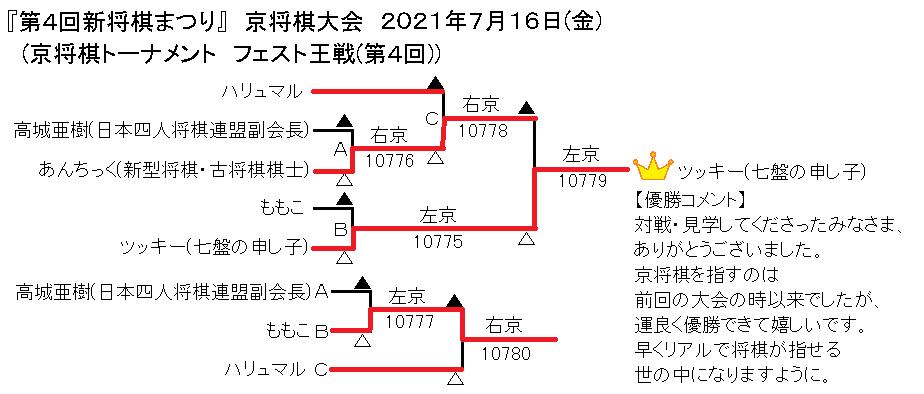 NEW-shogi-Fes-kyoshogi