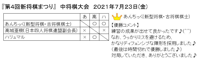 NEW-shogi-Fes-tyushogi