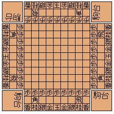 8oji4ninshogi-0