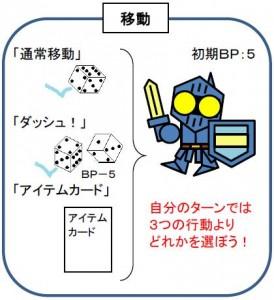 antic1-SUGOROKU-dungeon-tactics