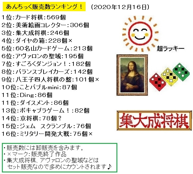 antic-Hanbaisuu-Ranking-Total20201216